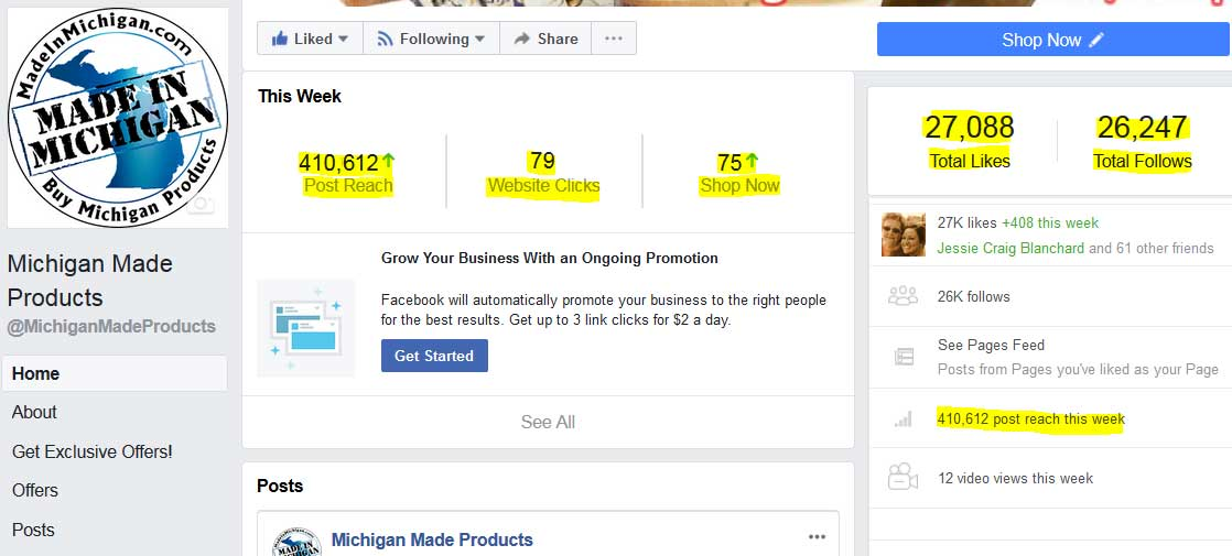 Michigan Made Products Facebook Page Stats